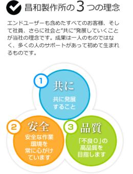 昌和製作所の3つの理念